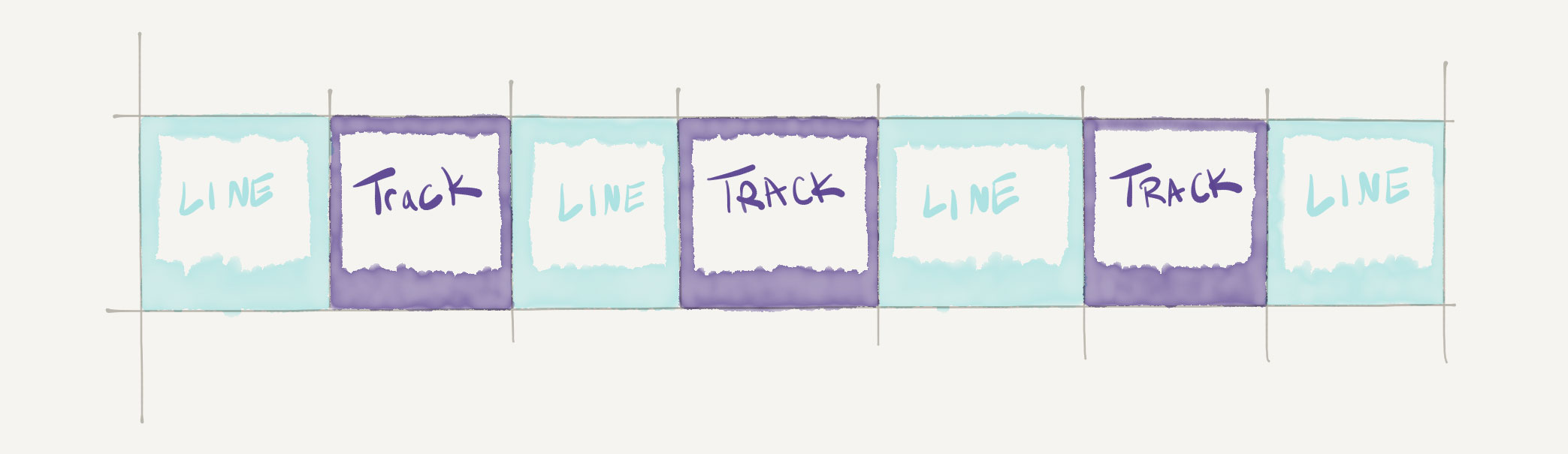 css grid line syntax